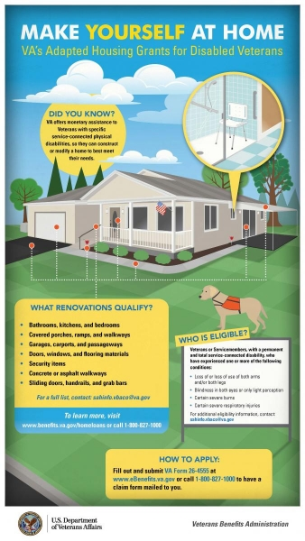 VA Specially Adapted Housing Grant Infographic