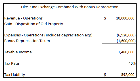 like-kind exchange combined with bonus depreciation